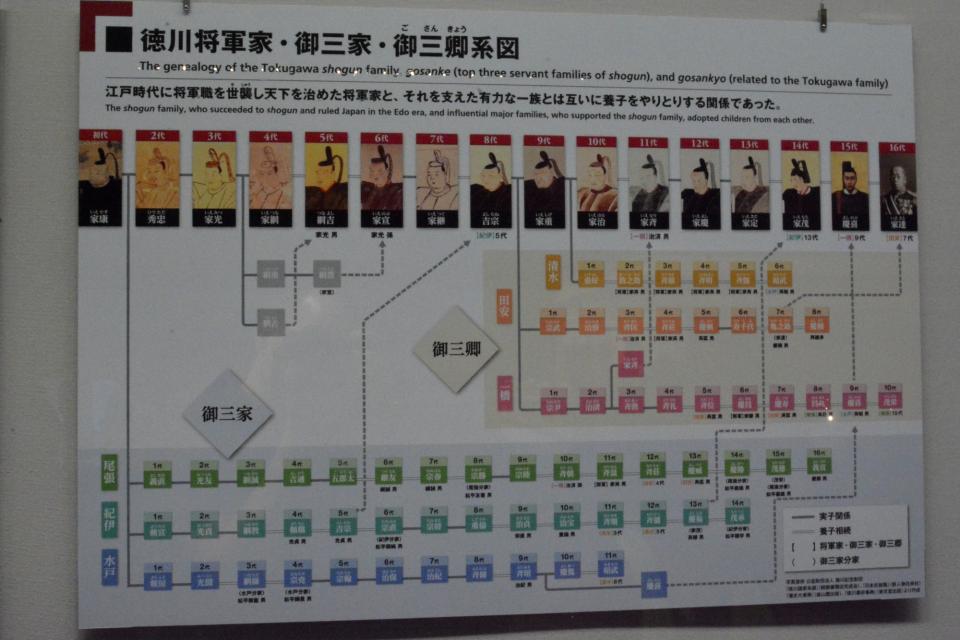so_15_EdoMuseum08.JPG