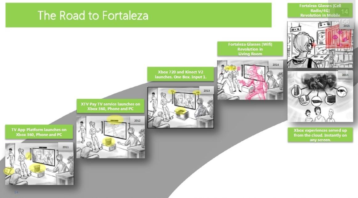 xbox 720 geheime pl ne zeigen augmented reality brille. Black Bedroom Furniture Sets. Home Design Ideas