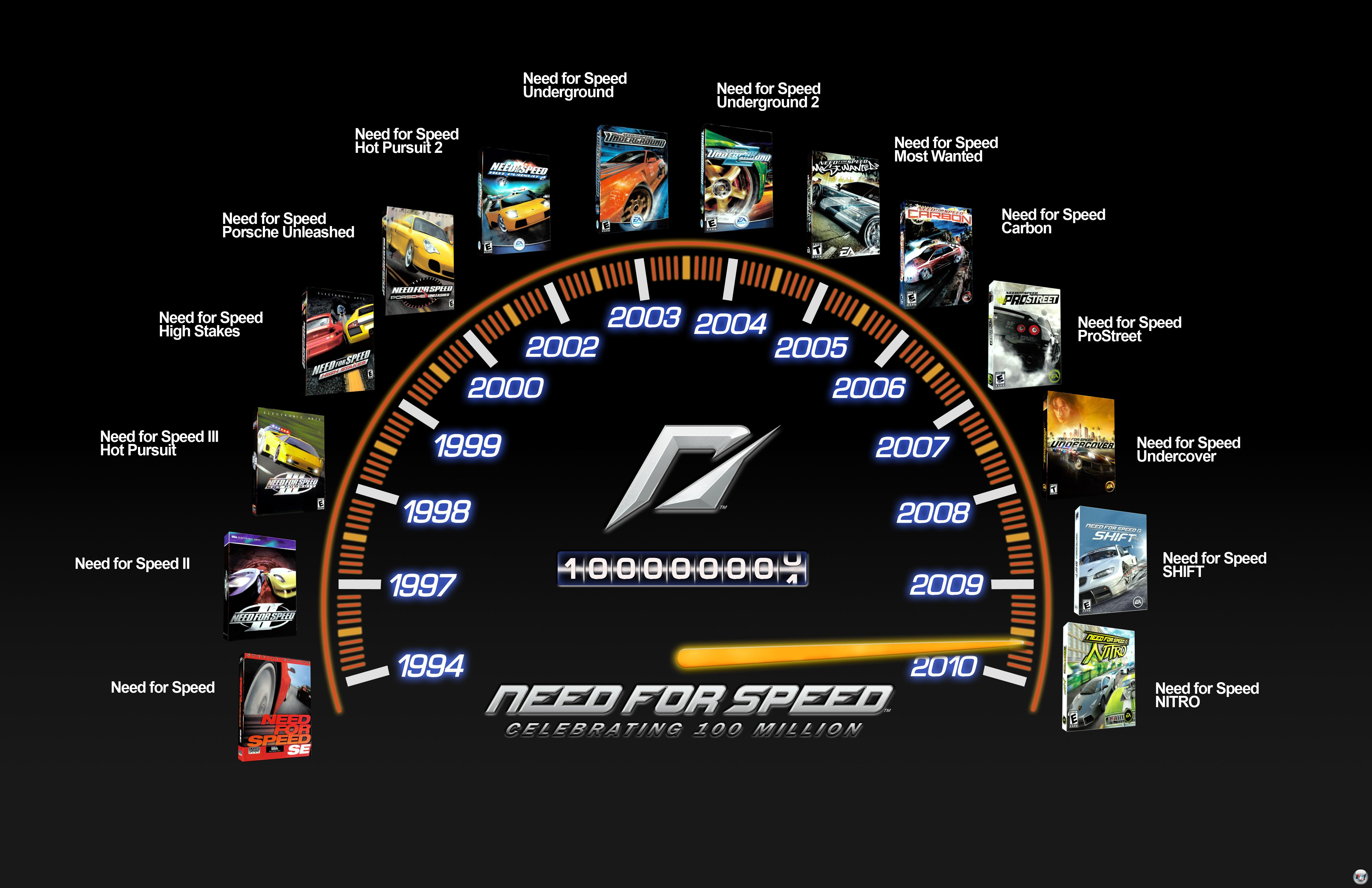 Need For Speed Alle Teile