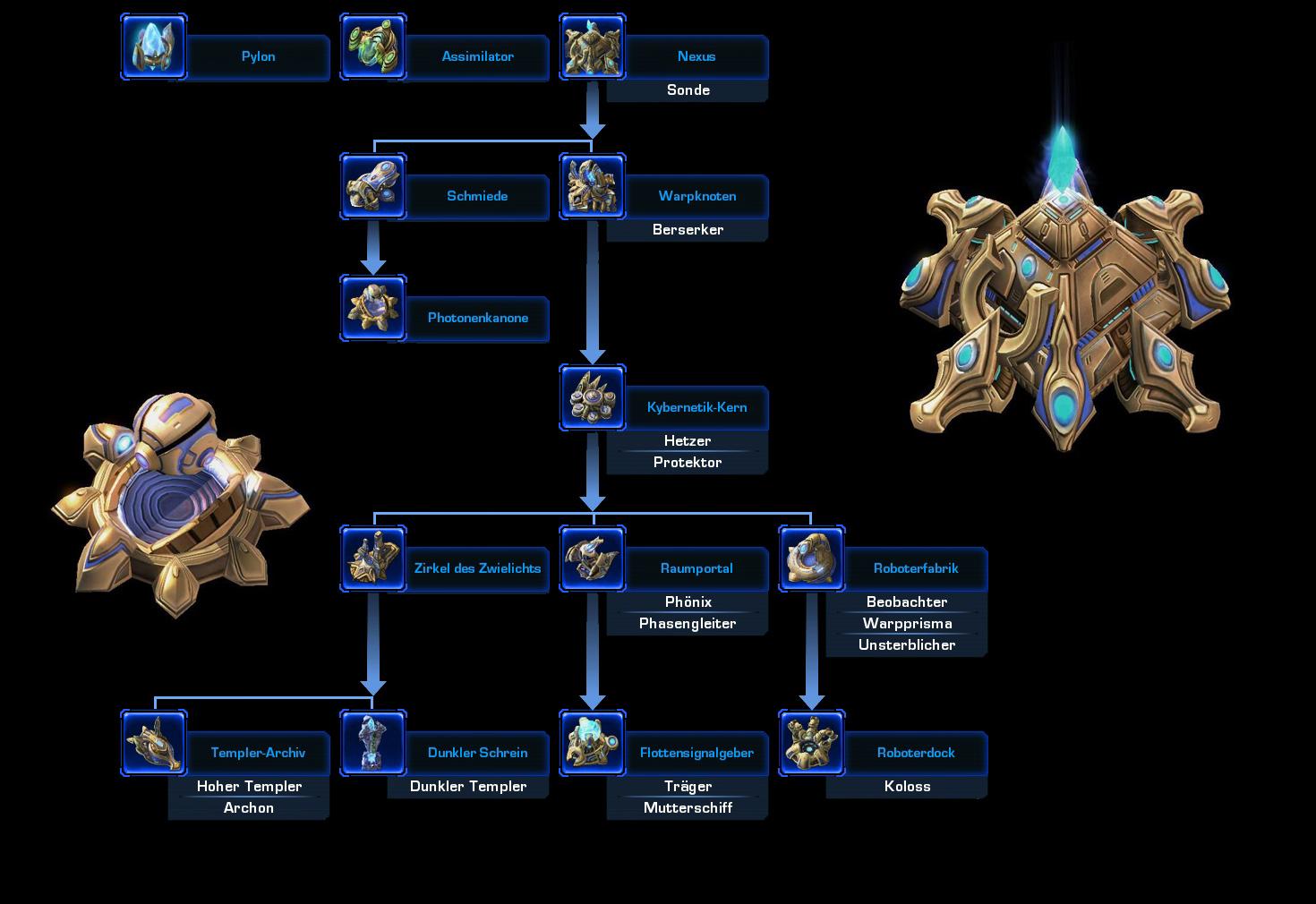 Starcraft 2 terraner guide