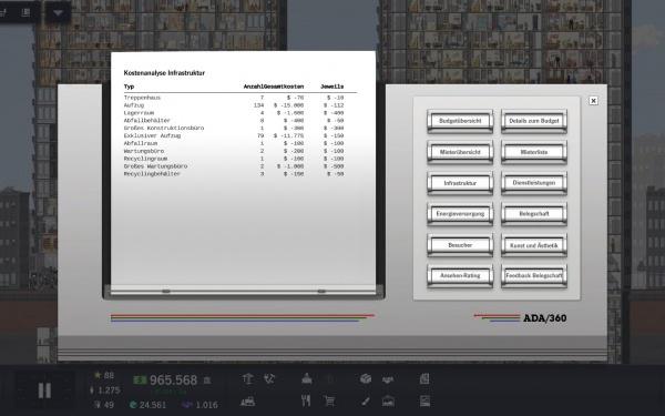 Project Highrise - Bilanz-Bildschirm