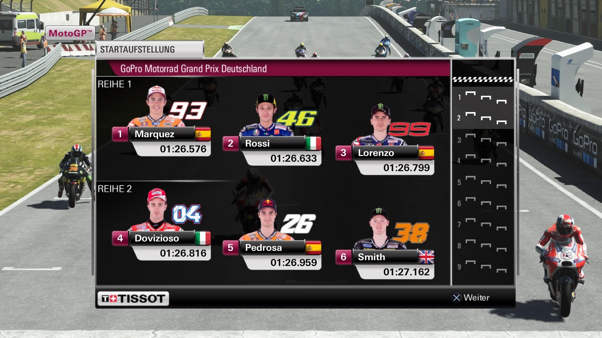 MotoGP 15 (Eigene Screenshots/PS4) - Screenshot-Galerie | GamersGlobal.de