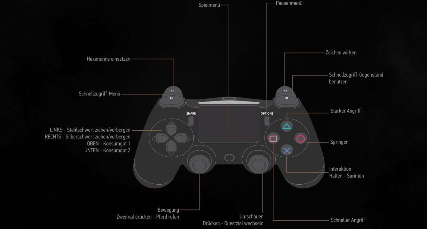 By Photo Congress    Ps4 The Witcher 3 Cheats